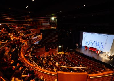 Schuelerklimagipfel_ Nachhaltigkeitsschultag_Paderborn_Theater_GetPeople_Klimaschutz_Klimawandel 82
